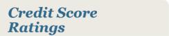 Credit Score Ratings Heading